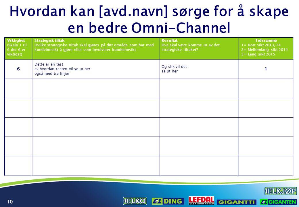 Hvordan kan [avd.navn] sørge for å skape en bedre Omni-Channel